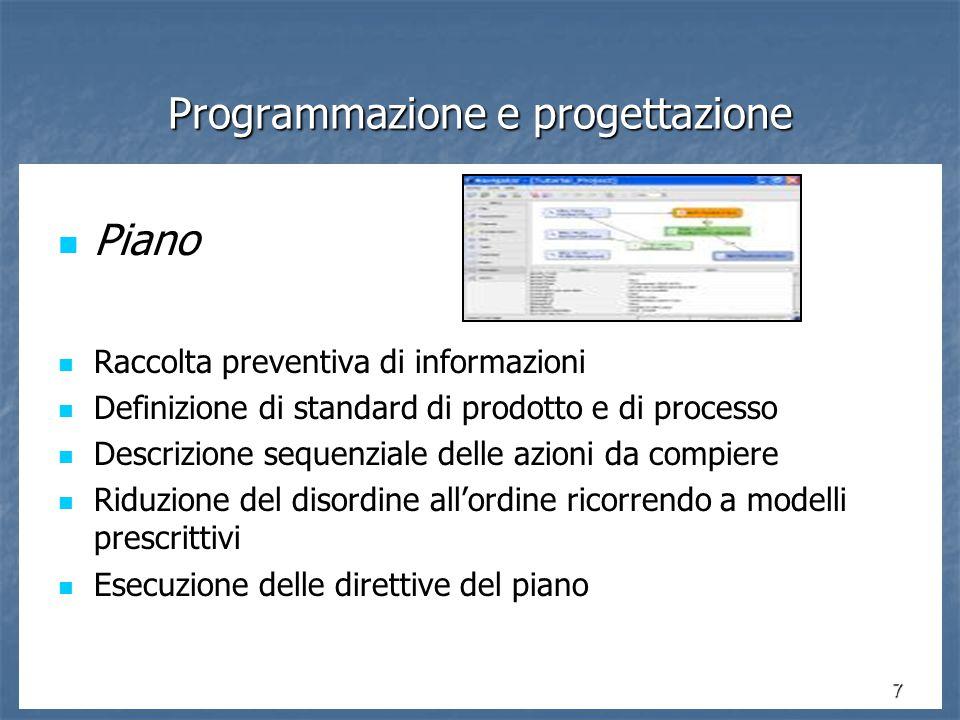 7 Programmazione e progettazione Piano Piano Raccolta preventiva di informazioni Raccolta preventiva di informazioni Definizione di standard di prodotto e di processo Definizione di standard di prodotto e di processo Descrizione sequenziale delle azioni da compiere Descrizione sequenziale delle azioni da compiere Riduzione del disordine all'ordine ricorrendo a modelli prescrittivi Riduzione del disordine all'ordine ricorrendo a modelli prescrittivi Esecuzione delle direttive del piano Esecuzione delle direttive del piano
