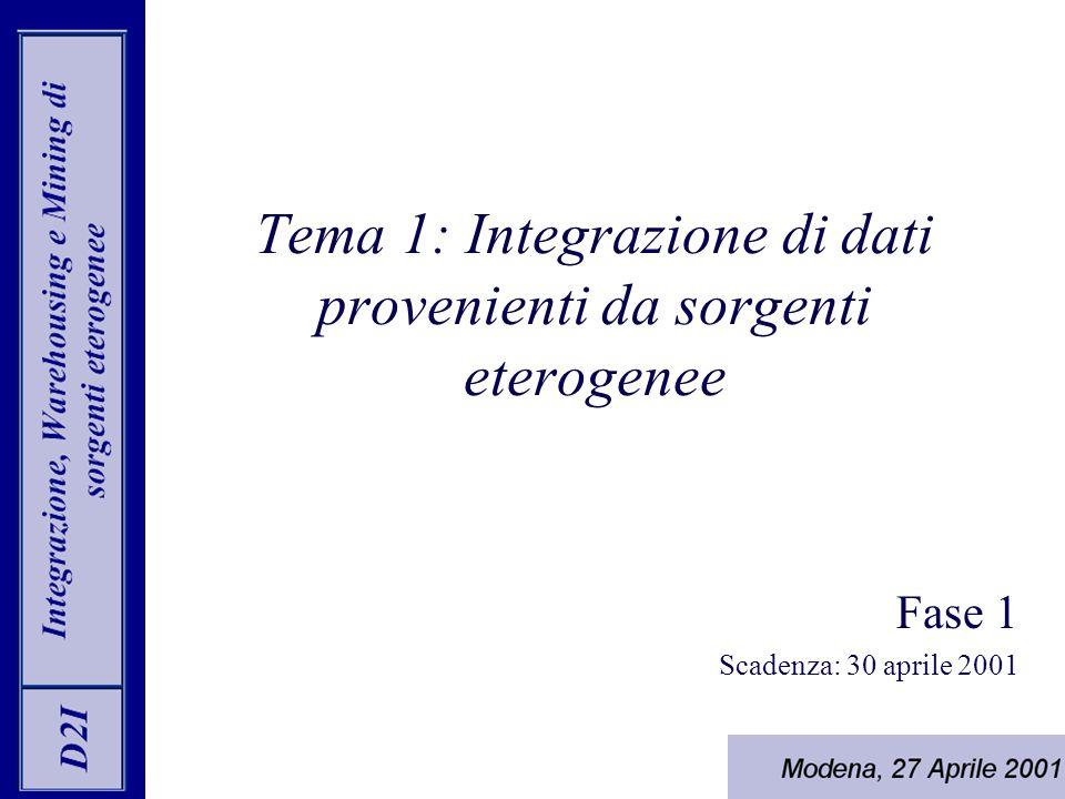 Obiettivi della Fase 1 Effettuare lo studio e l analisi dei nuovi requisiti che emergono sulla integrazione di dati quando si considerano sorgenti fortemente eterogenee.