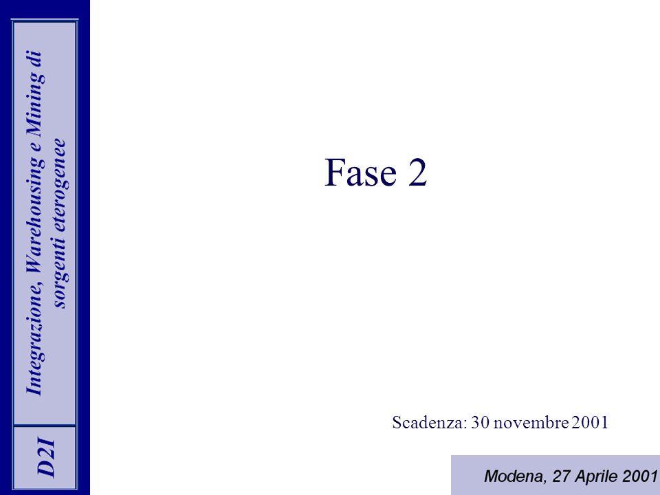 Fase 2 Scadenza: 30 novembre 2001