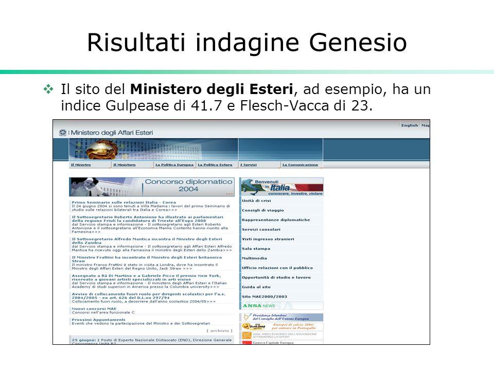 Risultati indagine Genesio  Il sito del Ministero degli Esteri, ad esempio, ha un indice Gulpease di 41.7 e Flesch-Vacca di 23.