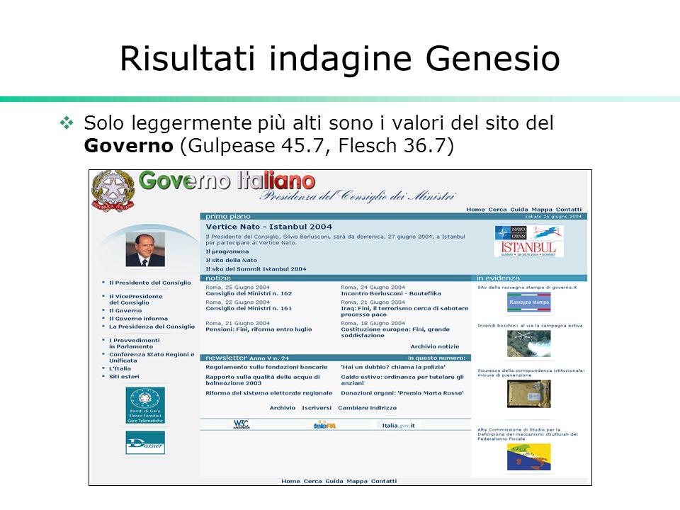 Risultati indagine Genesio  Solo leggermente più alti sono i valori del sito del Governo (Gulpease 45.7, Flesch 36.7)