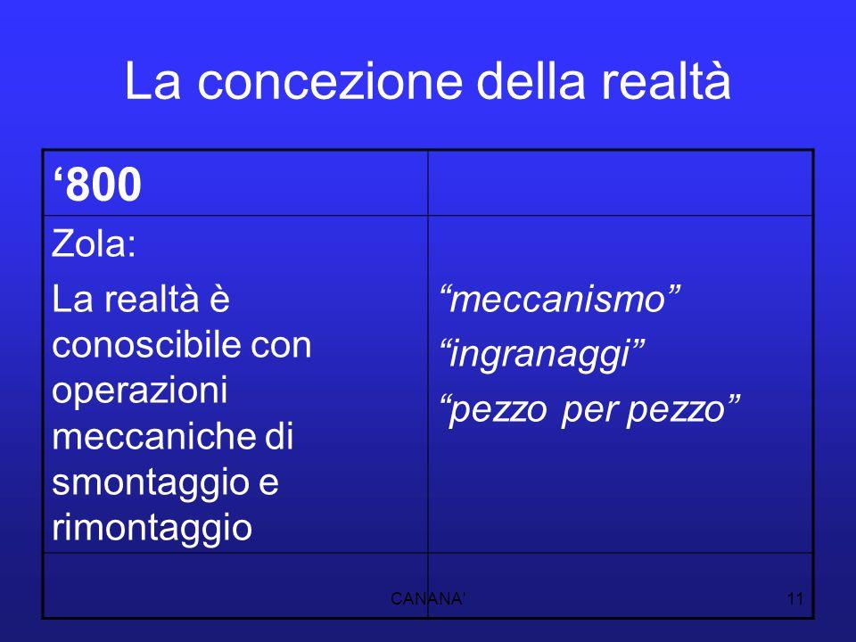 """La concezione della realtà '800 Zola: La realtà è conoscibile con operazioni meccaniche di smontaggio e rimontaggio """"meccanismo"""" """"ingranaggi"""" """"pezzo p"""