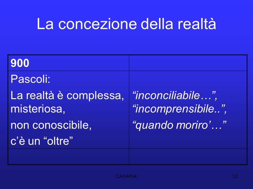 """La concezione della realtà 900 Pascoli: La realtà è complessa, misteriosa, non conoscibile, c'è un """"oltre"""" """"inconciliabile…"""", """"incomprensibile.."""", """"qu"""