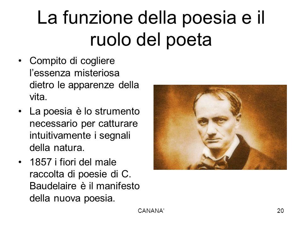 La funzione della poesia e il ruolo del poeta Compito di cogliere l'essenza misteriosa dietro le apparenze della vita. La poesia è lo strumento necess