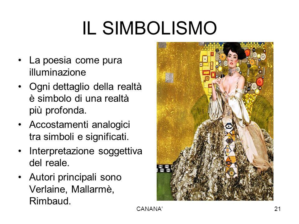 IL SIMBOLISMO La poesia come pura illuminazione Ogni dettaglio della realtà è simbolo di una realtà più profonda. Accostamenti analogici tra simboli e