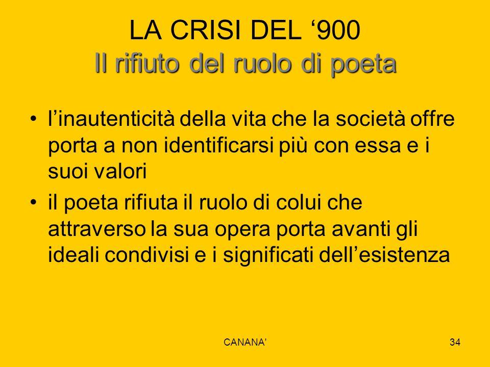 Il rifiuto del ruolo di poeta LA CRISI DEL '900 Il rifiuto del ruolo di poeta l'inautenticità della vita che la società offre porta a non identificars