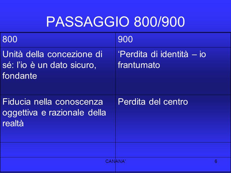 PASSAGGIO 800/900 800900 Unità della concezione di sé: l'io è un dato sicuro, fondante 'Perdita di identità – io frantumato Fiducia nella conoscenza o