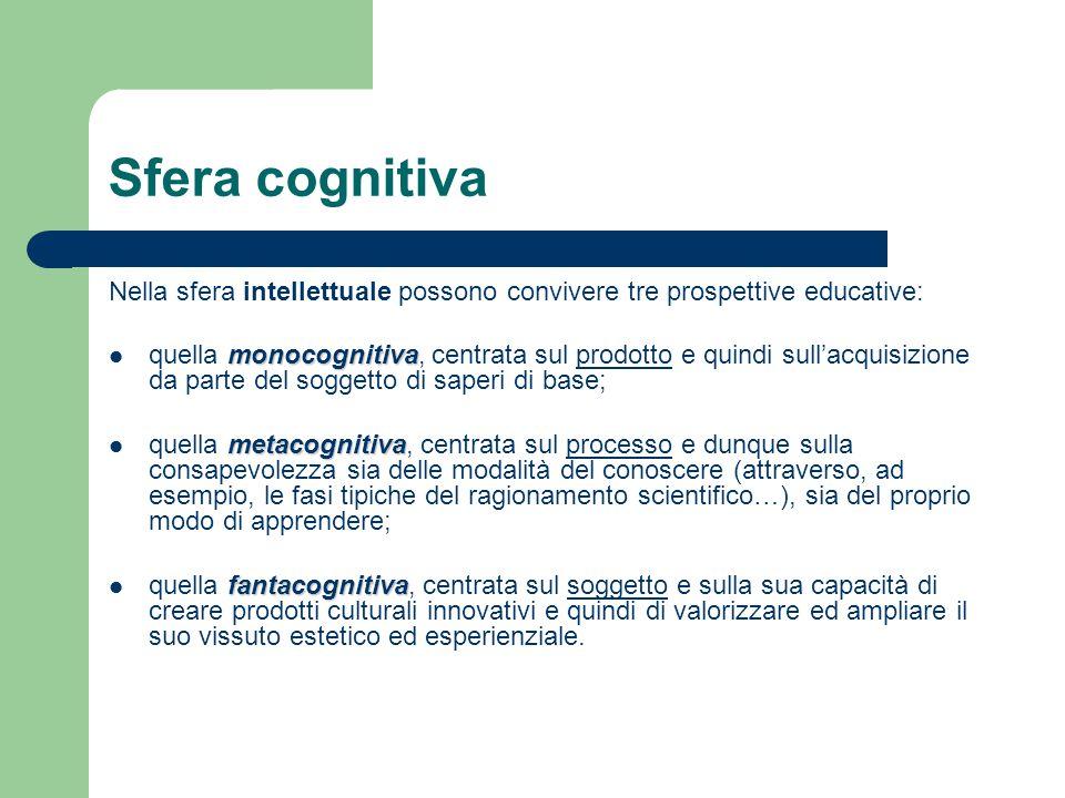Sfera cognitiva Nella sfera intellettuale possono convivere tre prospettive educative: monocognitiva quella monocognitiva, centrata sul prodotto e qui