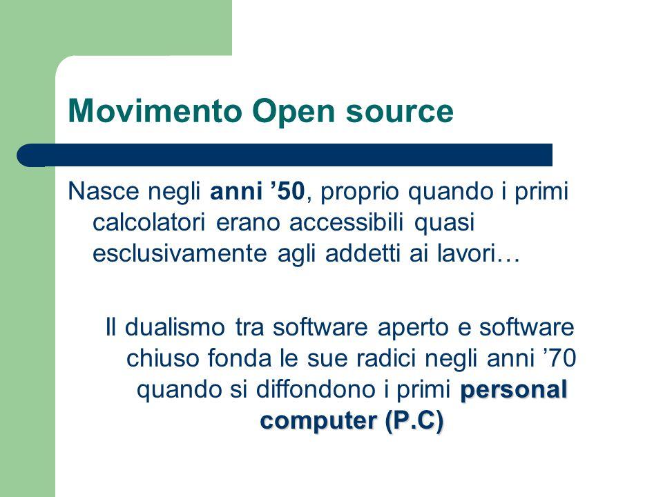 Movimento Open source Nasce negli anni '50, proprio quando i primi calcolatori erano accessibili quasi esclusivamente agli addetti ai lavori… personal