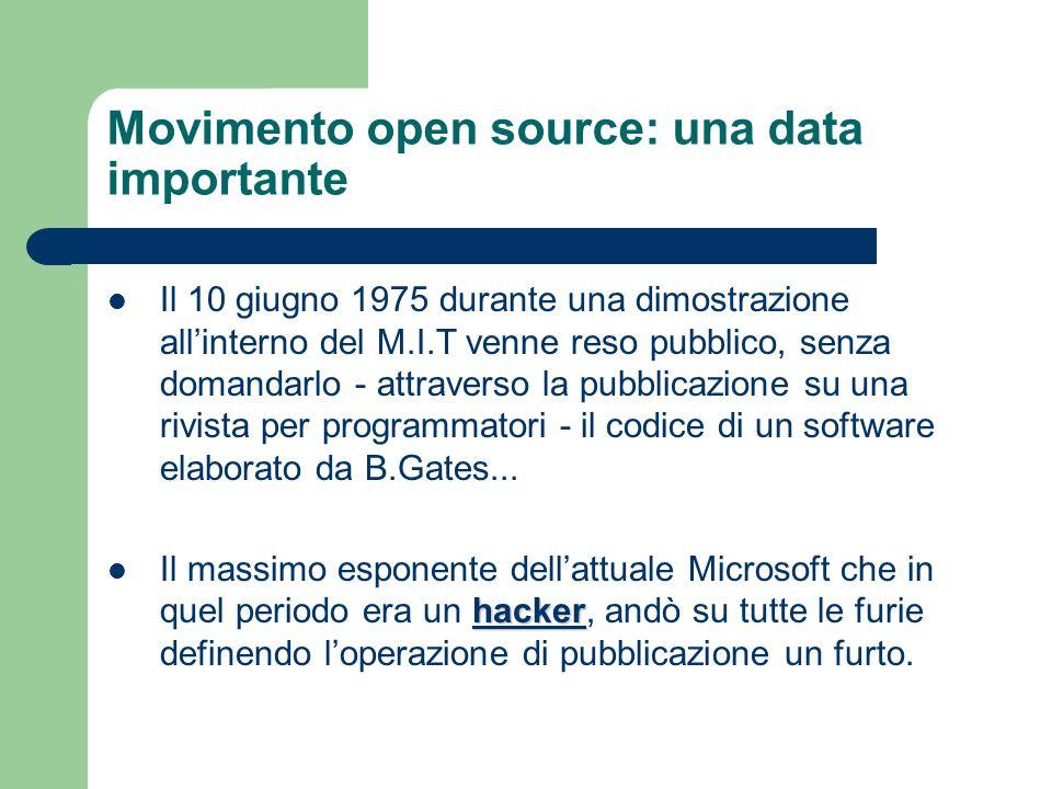 Movimento open source: una data importante Il 10 giugno 1975 durante una dimostrazione all'interno del M.I.T venne reso pubblico, senza domandarlo - a