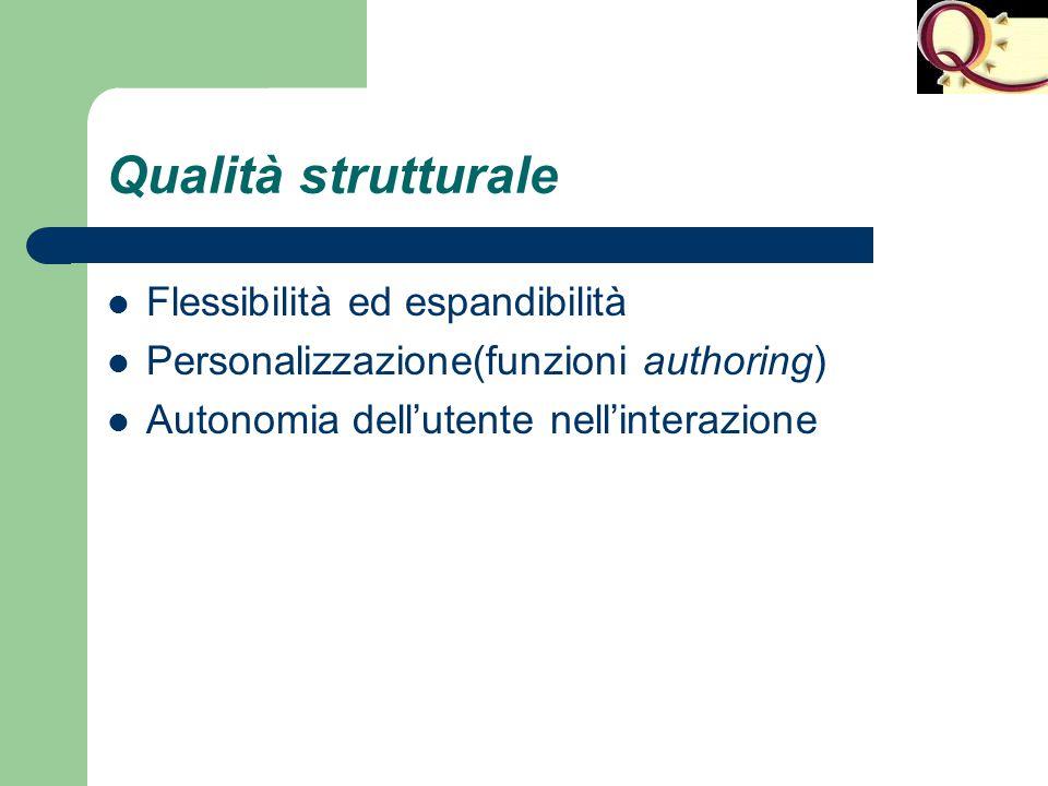 Qualità strutturale Flessibilità ed espandibilità Personalizzazione(funzioni authoring) Autonomia dell'utente nell'interazione