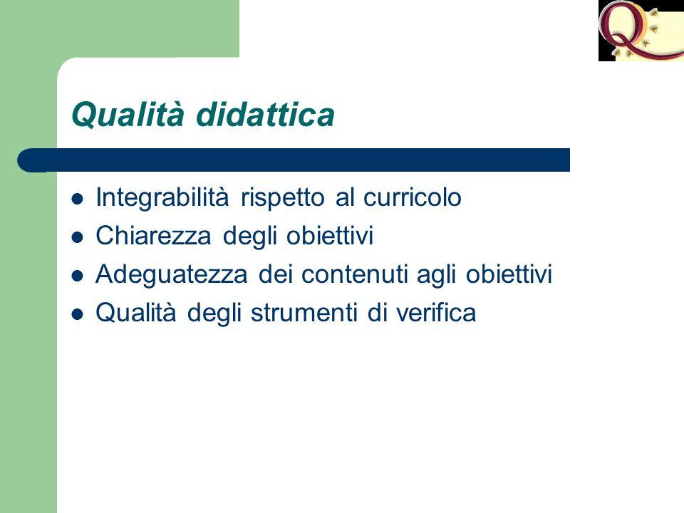 Qualità didattica Integrabilità rispetto al curricolo Chiarezza degli obiettivi Adeguatezza dei contenuti agli obiettivi Qualità degli strumenti di ve
