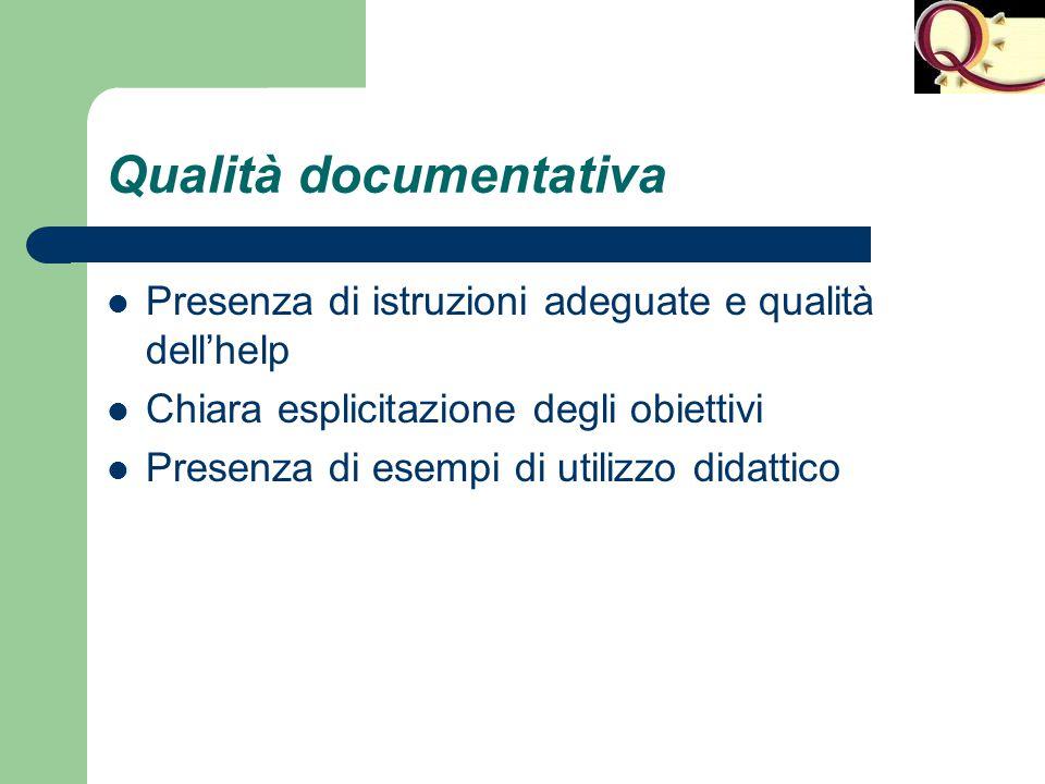 Qualità documentativa Presenza di istruzioni adeguate e qualità dell'help Chiara esplicitazione degli obiettivi Presenza di esempi di utilizzo didatti