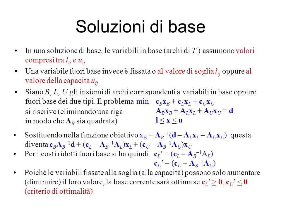 Calcolo di una prima soluzione 1 2 3 4 5 7 6 0 0 0 0 ab c d e fg k i j Trasformare il problema ponendo x' = x – l > 0 e quindi sostituendo x = x' + l h mincx Ax = d l < x < u mincx' + cl Ax' = (d – Al) = d' 0 < x' < u' = u – l 12345671234567 –1–1 0 0 0 0 0 0 0 0 0 1 0 0–1 1 0 0 0 0 0 0 0 1–1 0 0 0 0–1 0 0 0 0 0 1 1 0–1 –1 0 0 0 0 =A 0 0 0 0–1 1 0 0–1–1 0 0 0 0 0 0 0 1 1 1 0–1 0 0 0 0 0 0 0 0 0 1 1 –10 0 4 6 d' = 2 10 8 5 7 6 10 12 4 3 5 0 0 0 0 0 0 1 0 2 0 0 3 9 6 5 10 4 9 9 9 5 9 a b c d e f g h i j k clu'clu' –10 6 4