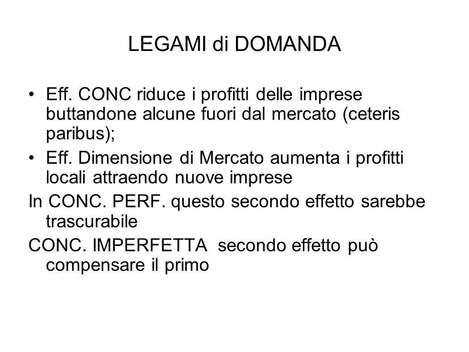LEGAMI di DOMANDA EFF.Dim. Mercato > EFF.