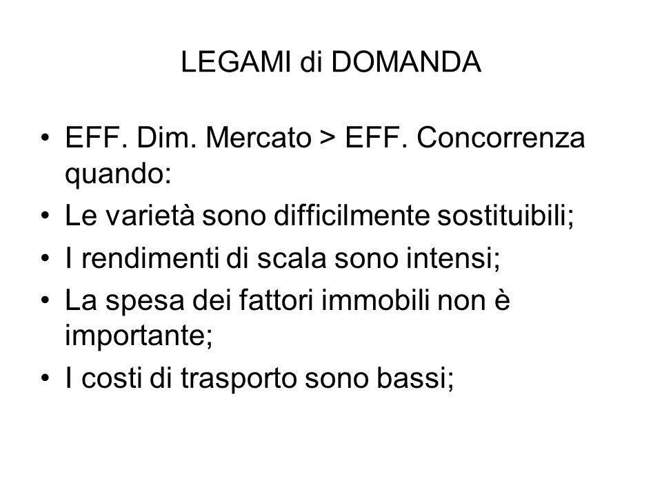LEGAMI di DOMANDA EFF. Dim. Mercato > EFF.
