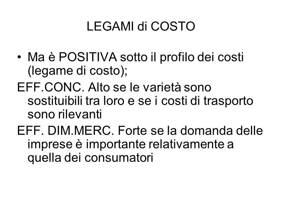 LEGAMI di COSTO Ma è POSITIVA sotto il profilo dei costi (legame di costo); EFF.CONC.