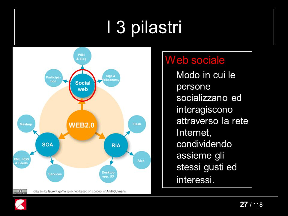 27 / 118 Web sociale Modo in cui le persone socializzano ed interagiscono attraverso la rete Internet, condividendo assieme gli stessi gusti ed interessi.