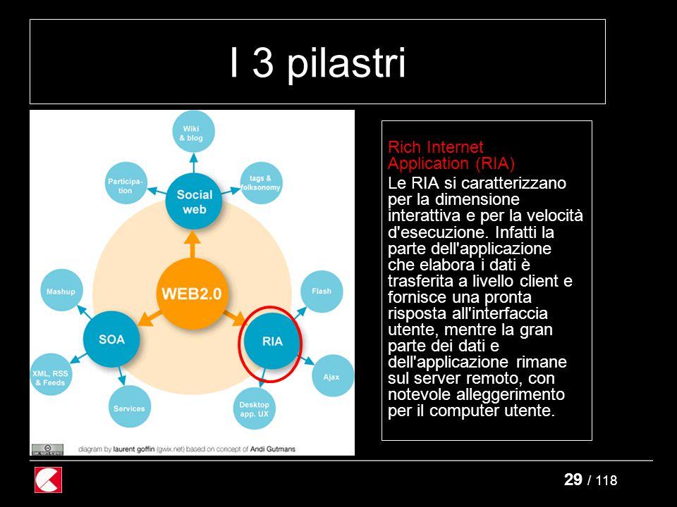 29 / 118 I 3 pilastri Rich Internet Application (RIA) Le RIA si caratterizzano per la dimensione interattiva e per la velocità d esecuzione.