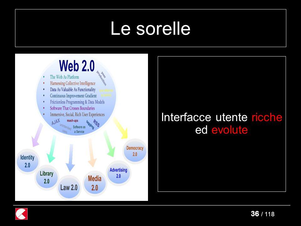 36 / 118 Le sorelle Interfacce utente ricche ed evolute