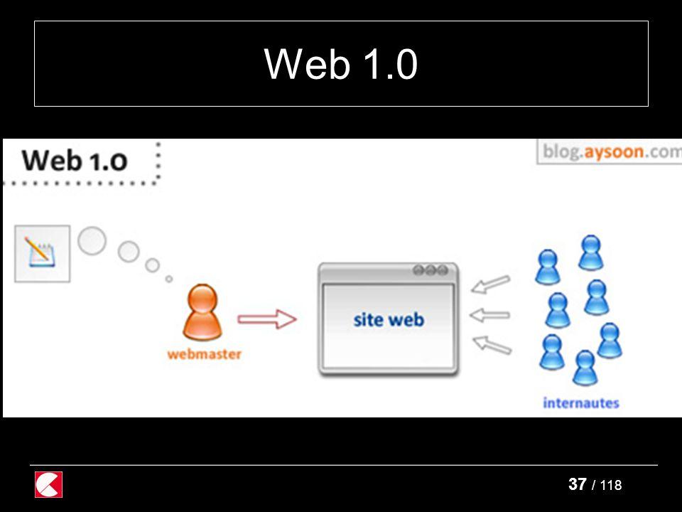 37 / 118 Web 1.0
