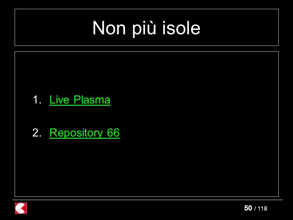 50 / 118 Non più isole 1.Live PlasmaLive Plasma 2.Repository 66Repository 66