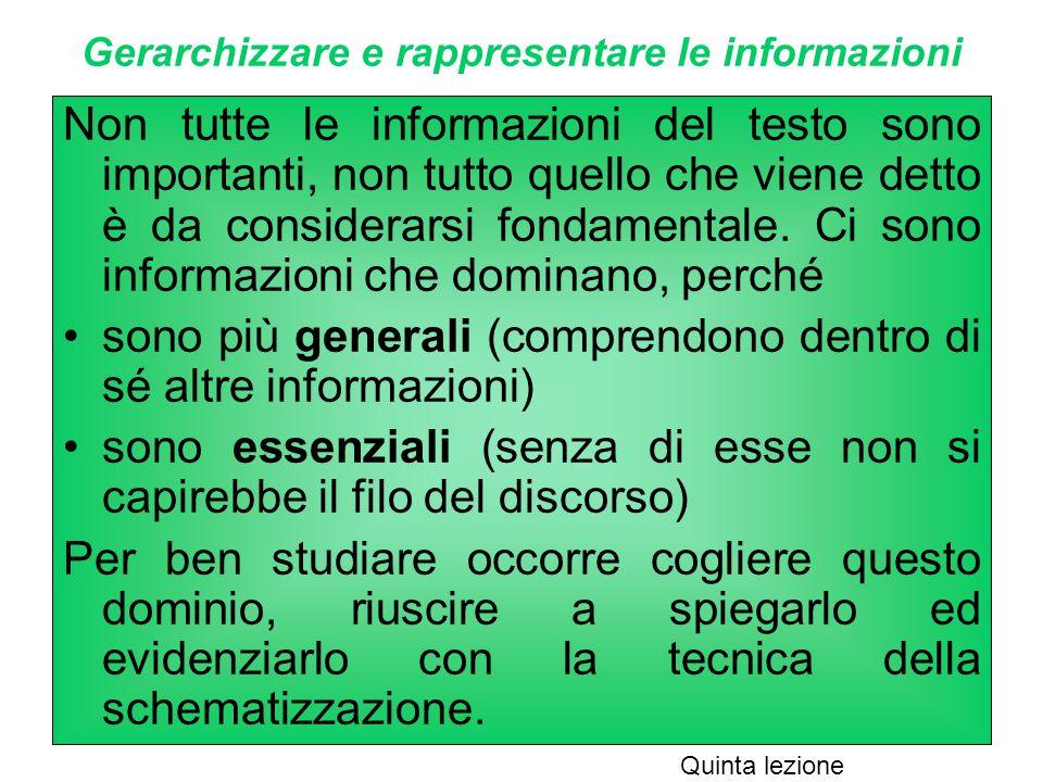 Gerarchizzare e rappresentare le informazioni Non tutte le informazioni del testo sono importanti, non tutto quello che viene detto è da considerarsi