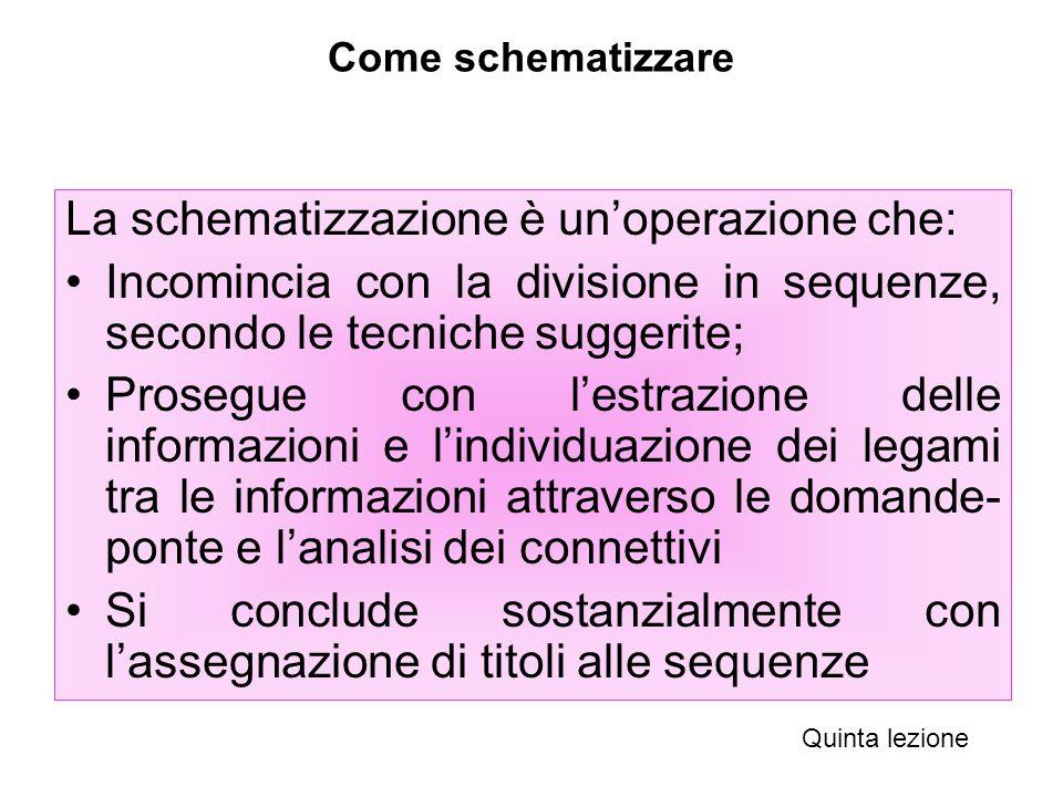 Come schematizzare La schematizzazione è un'operazione che: Incomincia con la divisione in sequenze, secondo le tecniche suggerite; Prosegue con l'est