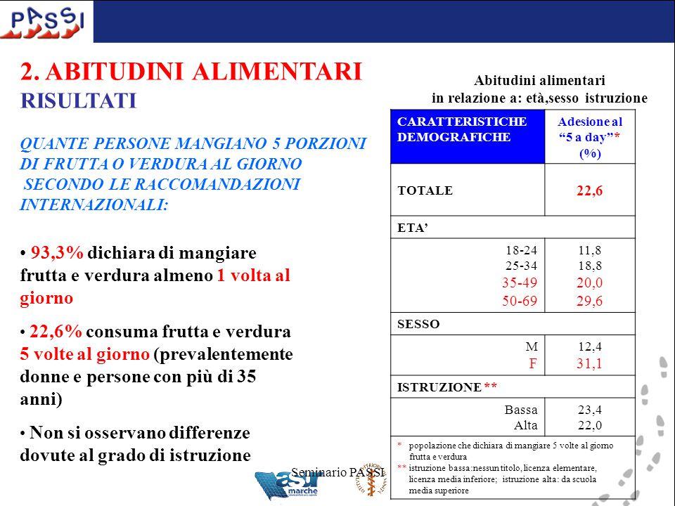 """Seminario PASSI CARATTERISTICHE DEMOGRAFICHE Adesione al """"5 a day""""* (%) TOTALE 22,6 ETA' 18-24 25-34 35-49 50-69 11,8 18,8 20,0 29,6 SESSO MFMF 12,4 3"""