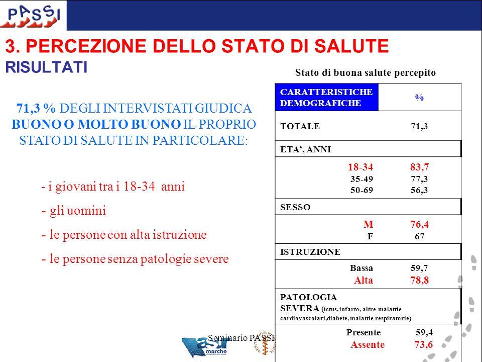 Seminario PASSI 3. PERCEZIONE DELLO STATO DI SALUTE RISULTATI CARATTERISTICHE DEMOGRAFICHE % TOTALE71,3 ETA', ANNI 18-34 35-49 50-69 83,7 77,3 56,3 SE