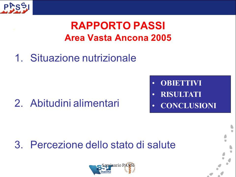Seminario PASSI RAPPORTO PASSI Area Vasta Ancona 2005 1.Situazione nutrizionale 2.Abitudini alimentari 3.Percezione dello stato di salute OBIETTIVI RISULTATI CONCLUSIONI