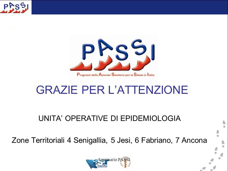Seminario PASSI GRAZIE PER L'ATTENZIONE UNITA' OPERATIVE DI EPIDEMIOLOGIA Zone Territoriali 4 Senigallia, 5 Jesi, 6 Fabriano, 7 Ancona