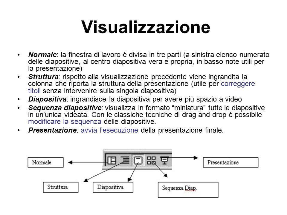 Visualizzazione Normale: la finestra di lavoro è divisa in tre parti (a sinistra elenco numerato delle diapositive, al centro diapositiva vera e propr