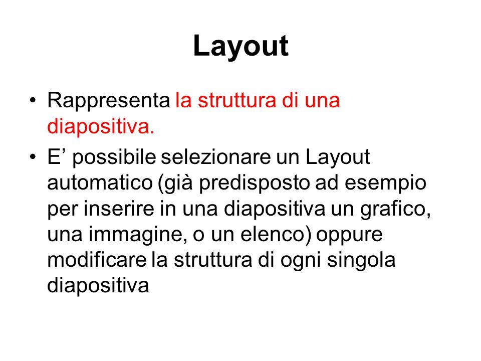 Layout Rappresenta la struttura di una diapositiva. E' possibile selezionare un Layout automatico (già predisposto ad esempio per inserire in una diap