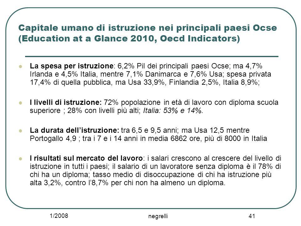 1/2008 negrelli 41 Capitale umano di istruzione nei principali paesi Ocse (Education at a Glance 2010, Oecd Indicators) La spesa per istruzione: 6,2% Pil dei principali paesi Ocse; ma 4,7% Irlanda e 4,5% Italia, mentre 7,1% Danimarca e 7,6% Usa; spesa privata 17,4% di quella pubblica, ma Usa 33,9%, Finlandia 2,5%, Italia 8,9%; I livelli di istruzione: 72% popolazione in età di lavoro con diploma scuola superiore ; 28% con livelli più alti; Italia: 53% e 14%.