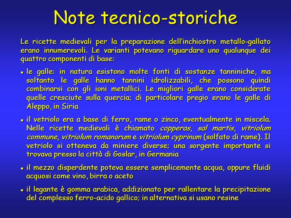Note tecnico-storiche Le ricette medievali per la preparazione dell'inchiostro metallo-gallato erano innumerevoli.