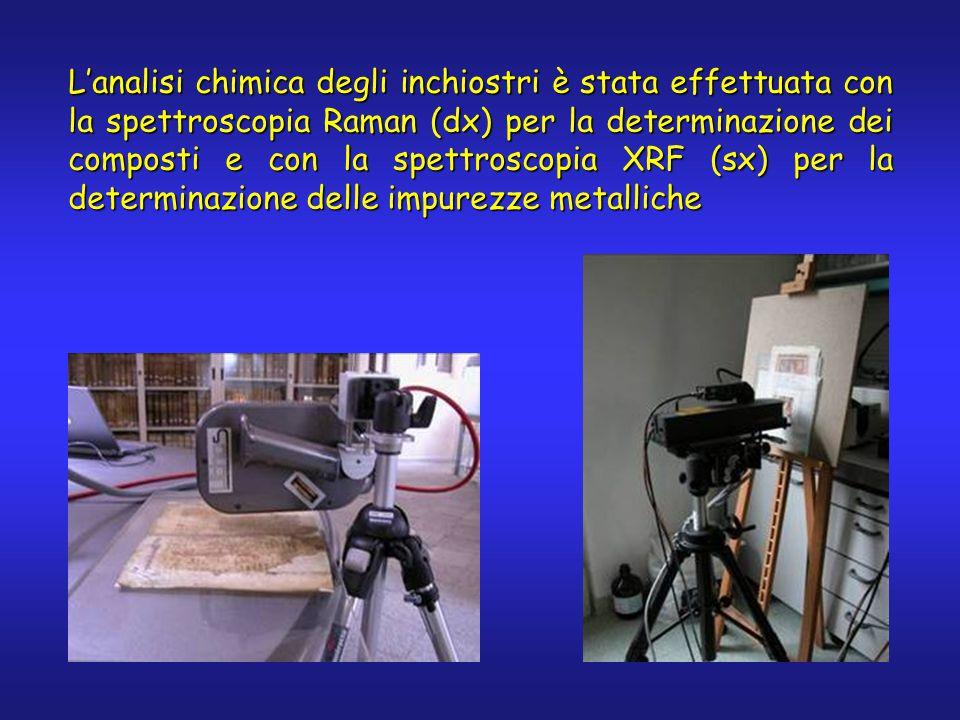 L'analisi chimica degli inchiostri è stata effettuata con la spettroscopia Raman (dx) per la determinazione dei composti e con la spettroscopia XRF (sx) per la determinazione delle impurezze metalliche