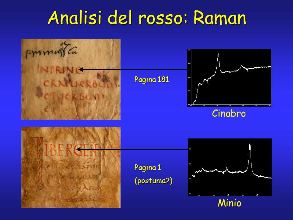 Pagina 1 (postuma?) Pagina 181 Cinabro Minio Analisi del rosso: Raman