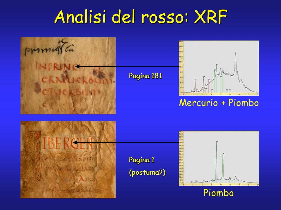 Pagina 1 (postuma?) Pagina 181 Piombo Mercurio + Piombo Analisi del rosso: XRF