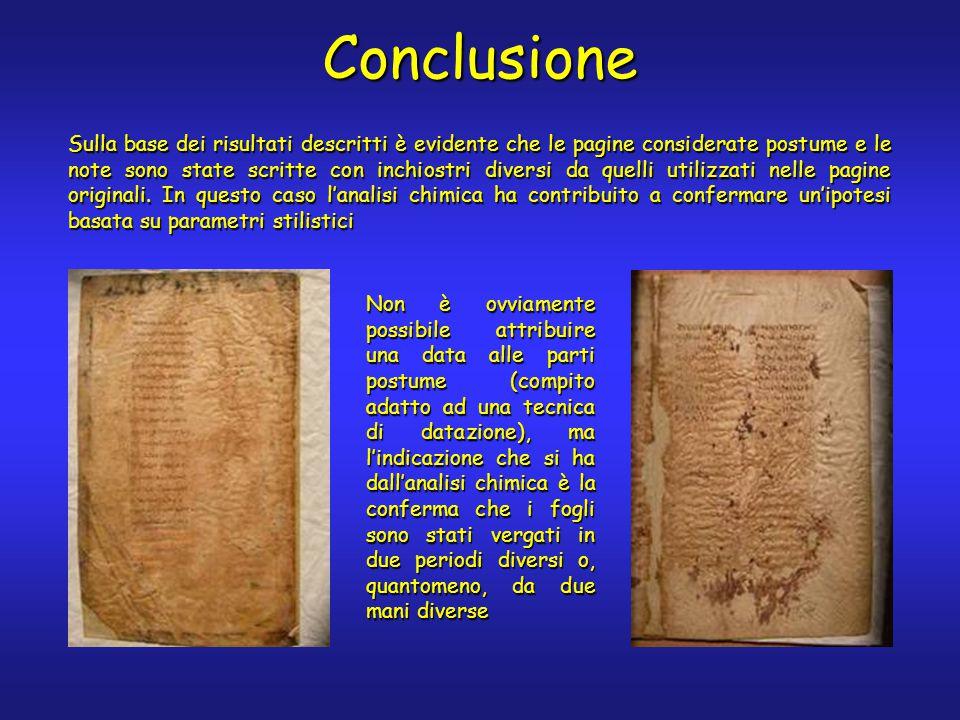 Conclusione Sulla base dei risultati descritti è evidente che le pagine considerate postume e le note sono state scritte con inchiostri diversi da quelli utilizzati nelle pagine originali.