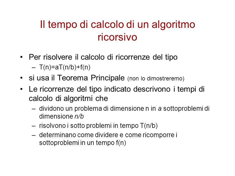 Il tempo di calcolo di un algoritmo ricorsivo Per risolvere il calcolo di ricorrenze del tipo –T(n)=aT(n/b)+f(n) si usa il Teorema Principale (non lo dimostreremo) Le ricorrenze del tipo indicato descrivono i tempi di calcolo di algoritmi che –dividono un problema di dimensione n in a sottoproblemi di dimensione n/b –risolvono i sotto problemi in tempo T(n/b) –determinano come dividere e come ricomporre i sottoproblemi in un tempo f(n)