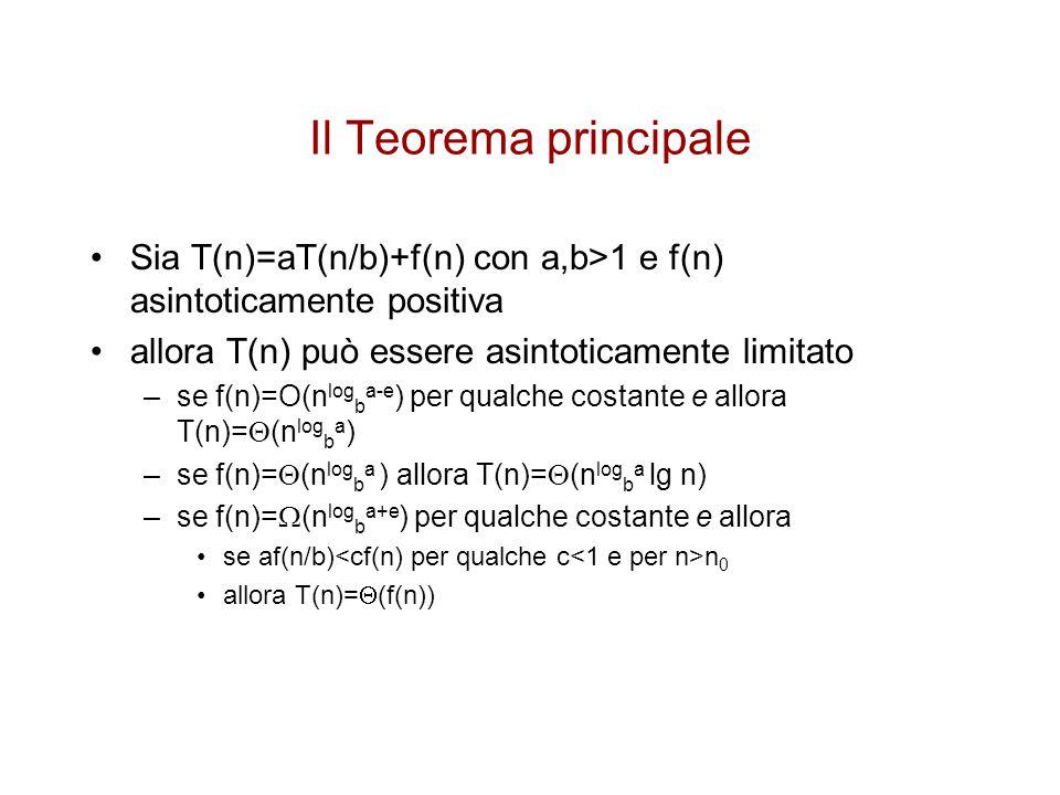 Il Teorema principale Sia T(n)=aT(n/b)+f(n) con a,b>1 e f(n) asintoticamente positiva allora T(n) può essere asintoticamente limitato –se f(n)=O(n log b a-e ) per qualche costante e allora T(n)=  (n log b a ) –se f(n)=  (n log b a ) allora T(n)=  (n log b a lg n) –se f(n)=  (n log b a+e ) per qualche costante e allora se af(n/b) n 0 allora T(n)=  (f(n))