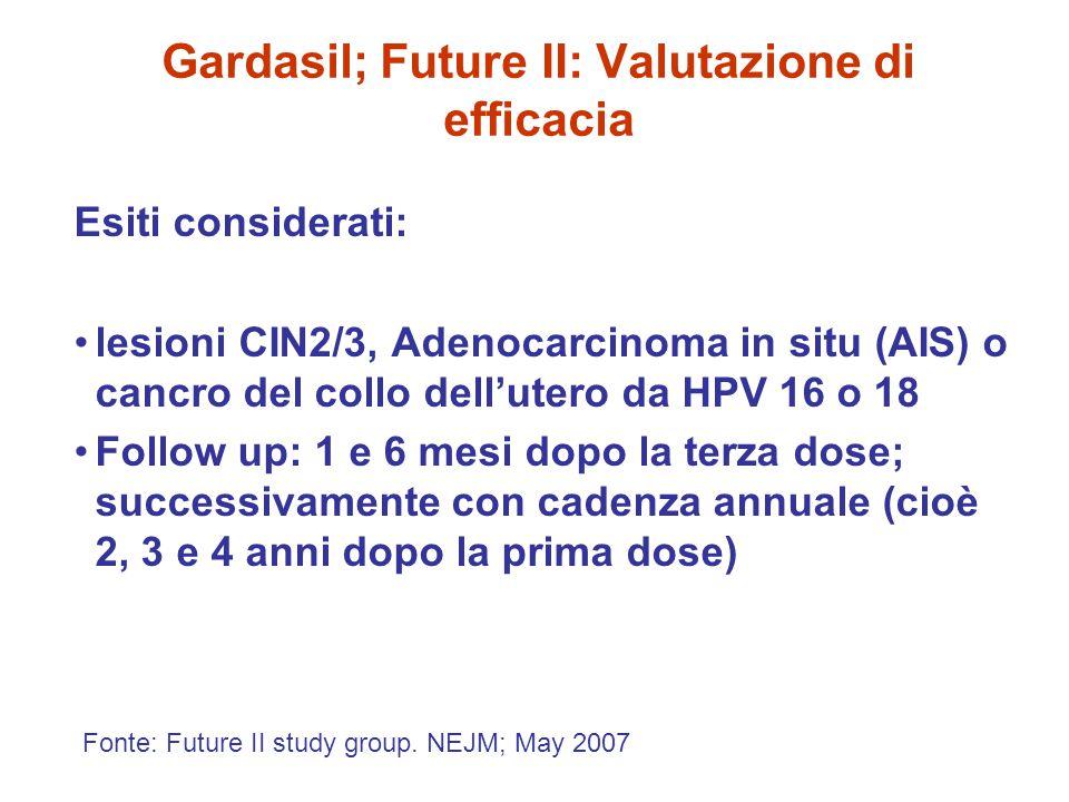 Gardasil; Future II: Valutazione di efficacia Esiti considerati: lesioni CIN2/3, Adenocarcinoma in situ (AIS) o cancro del collo dell'utero da HPV 16
