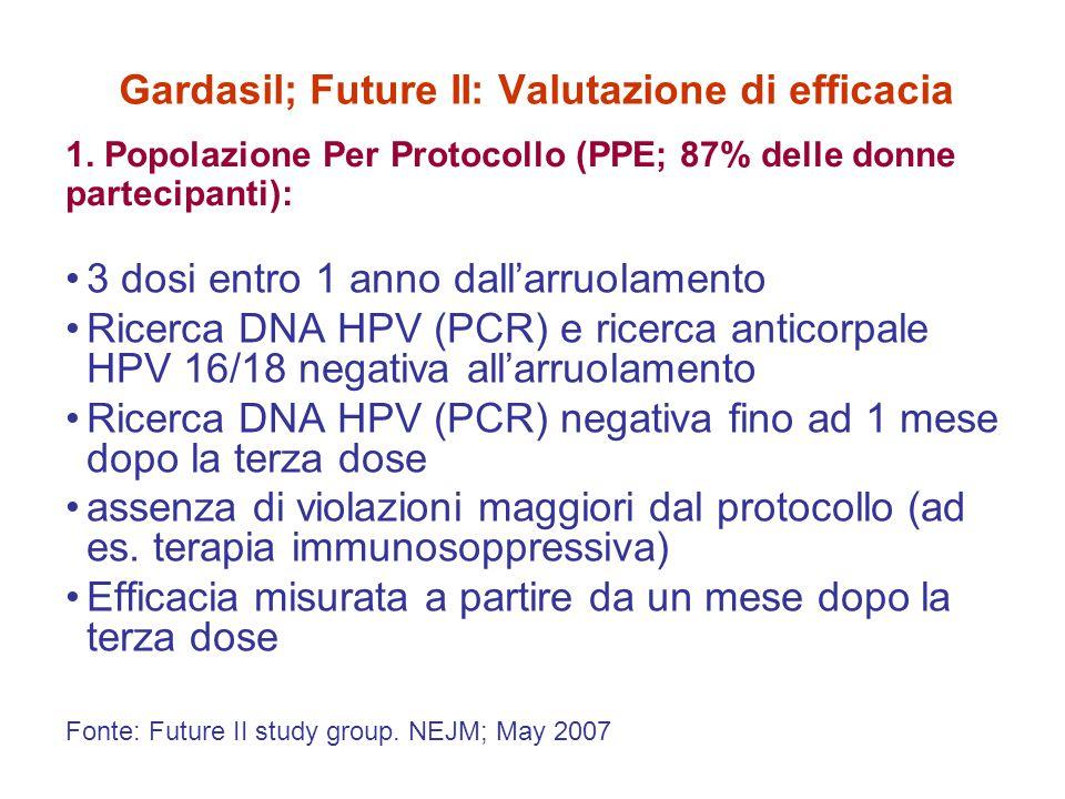 Gardasil; Future II: Valutazione di efficacia 3 dosi entro 1 anno dall'arruolamento Ricerca DNA HPV (PCR) e ricerca anticorpale HPV 16/18 negativa all'arruolamento Ricerca DNA HPV (PCR) negativa fino ad 1 mese dopo la terza dose assenza di violazioni maggiori dal protocollo (ad es.