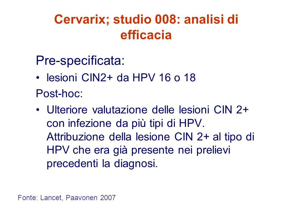 Pre-specificata: lesioni CIN2+ da HPV 16 o 18 Post-hoc: Ulteriore valutazione delle lesioni CIN 2+ con infezione da più tipi di HPV.