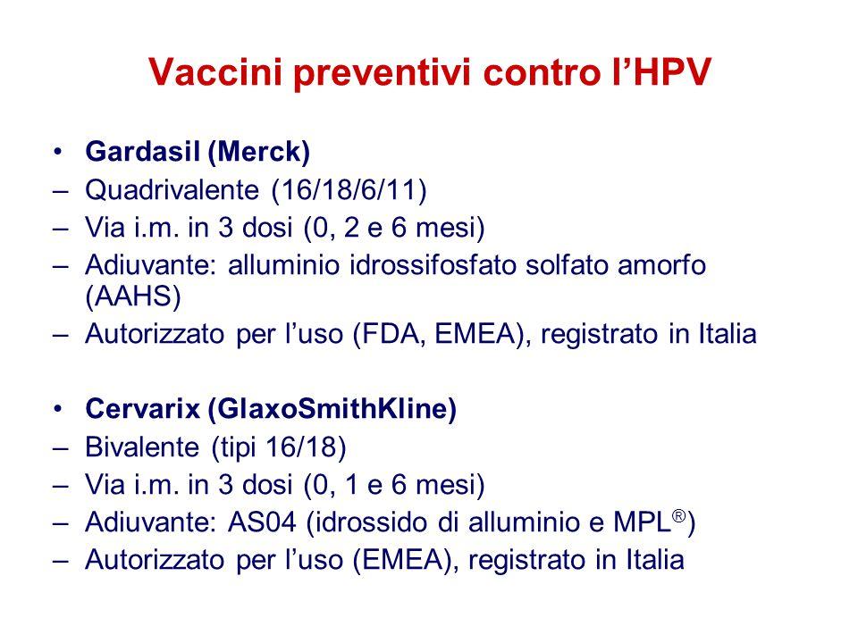 Vaccini preventivi contro l'HPV Gardasil (Merck) –Quadrivalente (16/18/6/11) –Via i.m.