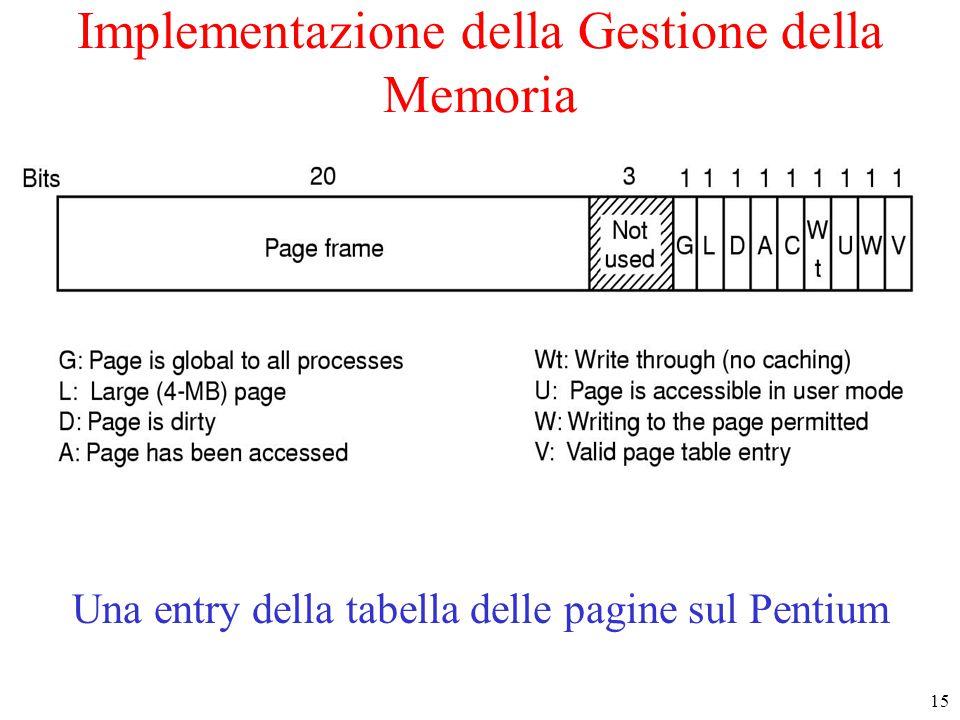 15 Implementazione della Gestione della Memoria Una entry della tabella delle pagine sul Pentium