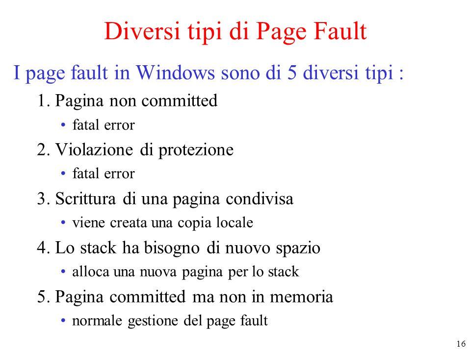 16 Diversi tipi di Page Fault I page fault in Windows sono di 5 diversi tipi : 1.