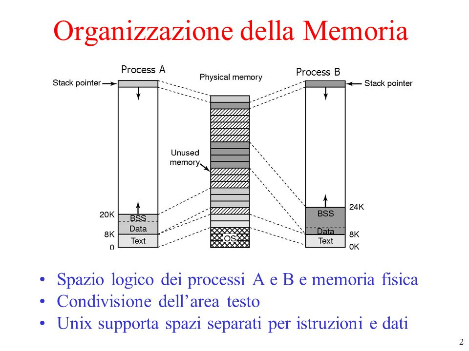 3 Condivisione di File Two processes can share a mapped file.