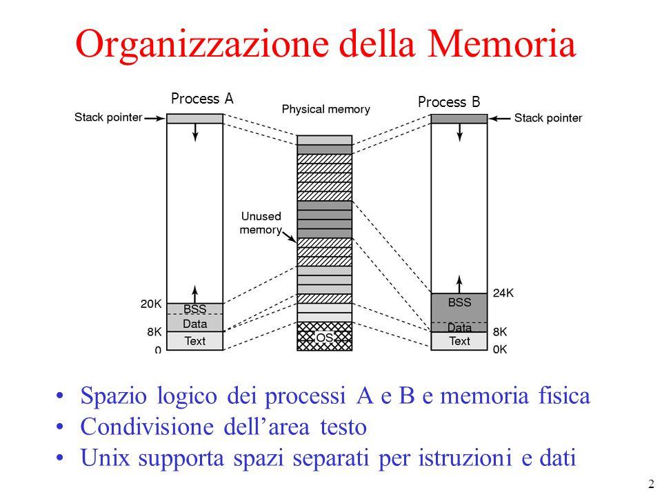 2 Organizzazione della Memoria Spazio logico dei processi A e B e memoria fisica Condivisione dell'area testo Unix supporta spazi separati per istruzioni e dati Process A Process B